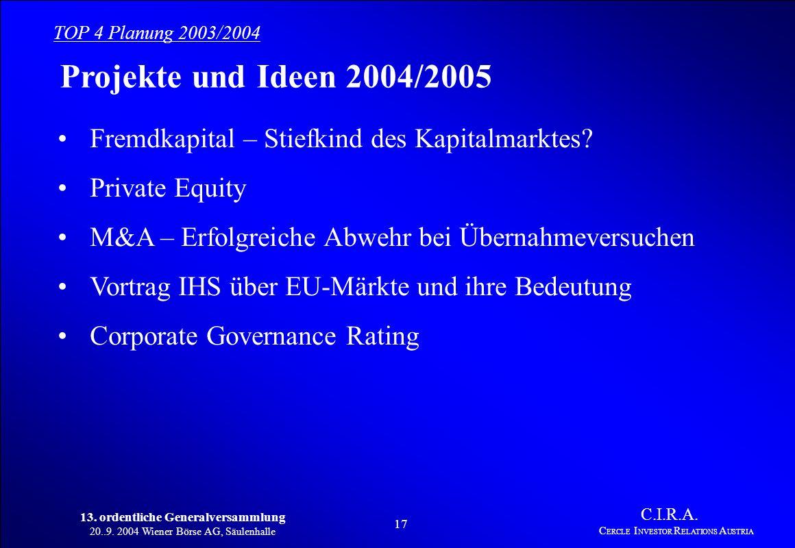13. ordentliche Generalversammlung 20..9. 2004 Wiener Börse AG, Säulenhalle 16 C.I.R.A. C ERCLE I NVESTOR R ELATIONS A USTRIA Projekte und Ideen 2004/