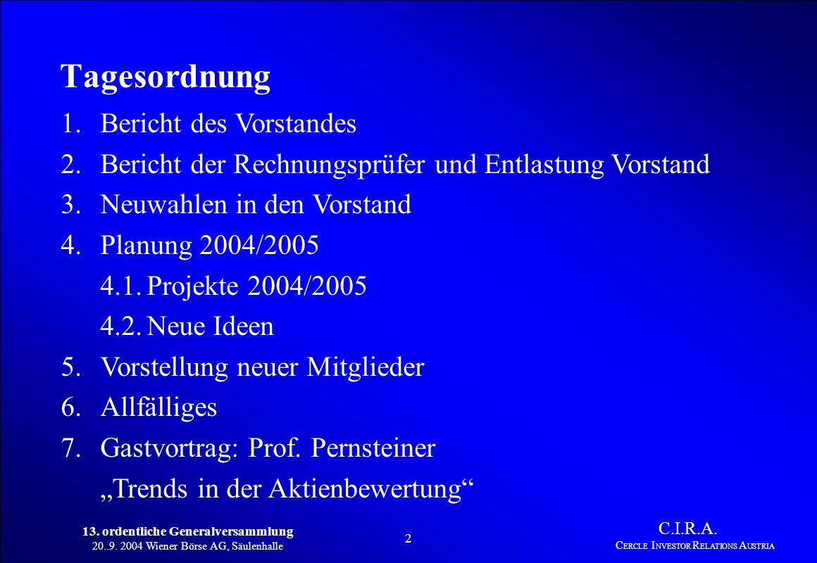 13. ordentliche Generalversammlung 20..9. 2004 Wiener Börse AG, Säulenhalle 1 C.I.R.A. C ERCLE I NVESTOR R ELATIONS A USTRIA C.I.R.A. C ERCLE I NVESTO