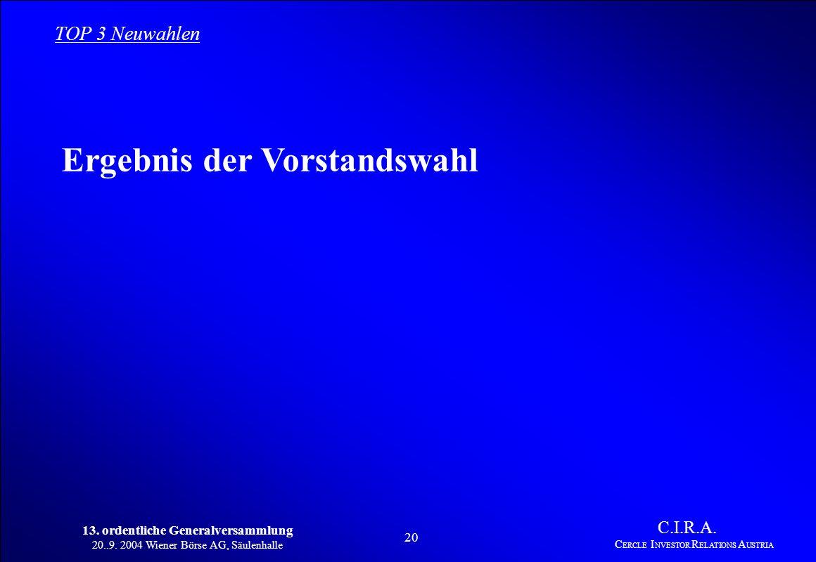 13. ordentliche Generalversammlung 20..9. 2004 Wiener Börse AG, Säulenhalle 19 C.I.R.A. C ERCLE I NVESTOR R ELATIONS A USTRIA TOP 6 Allfälliges Anregu