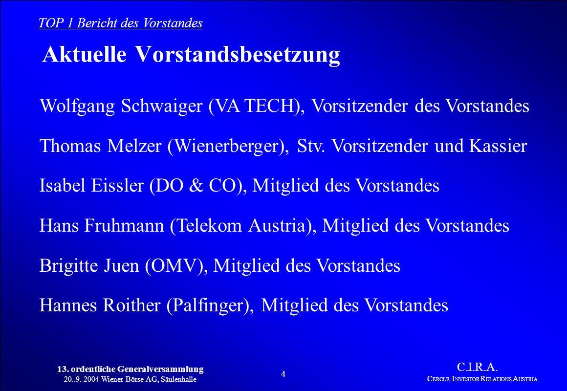 13. ordentliche Generalversammlung 20..9. 2004 Wiener Börse AG, Säulenhalle 3 C.I.R.A. C ERCLE I NVESTOR R ELATIONS A USTRIA 13 Jahre C.I.R.A. - Cercl