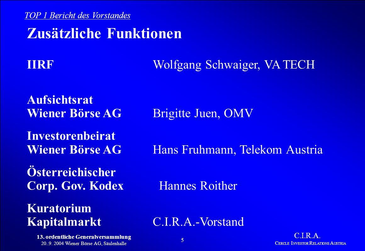 13. ordentliche Generalversammlung 20..9. 2004 Wiener Börse AG, Säulenhalle 4 C.I.R.A. C ERCLE I NVESTOR R ELATIONS A USTRIA Aktuelle Vorstandsbesetzu