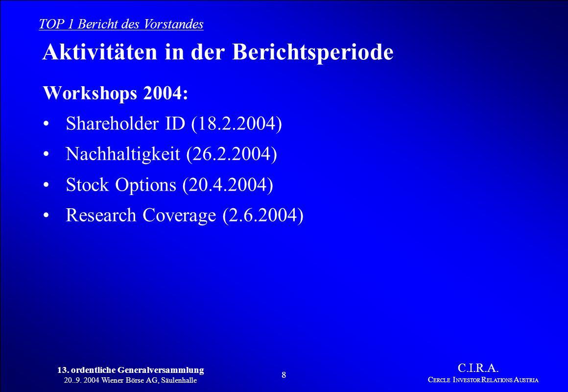 13. ordentliche Generalversammlung 20..9. 2004 Wiener Börse AG, Säulenhalle 7 C.I.R.A. C ERCLE I NVESTOR R ELATIONS A USTRIA Aktueller C.I.R.A. Mitgli