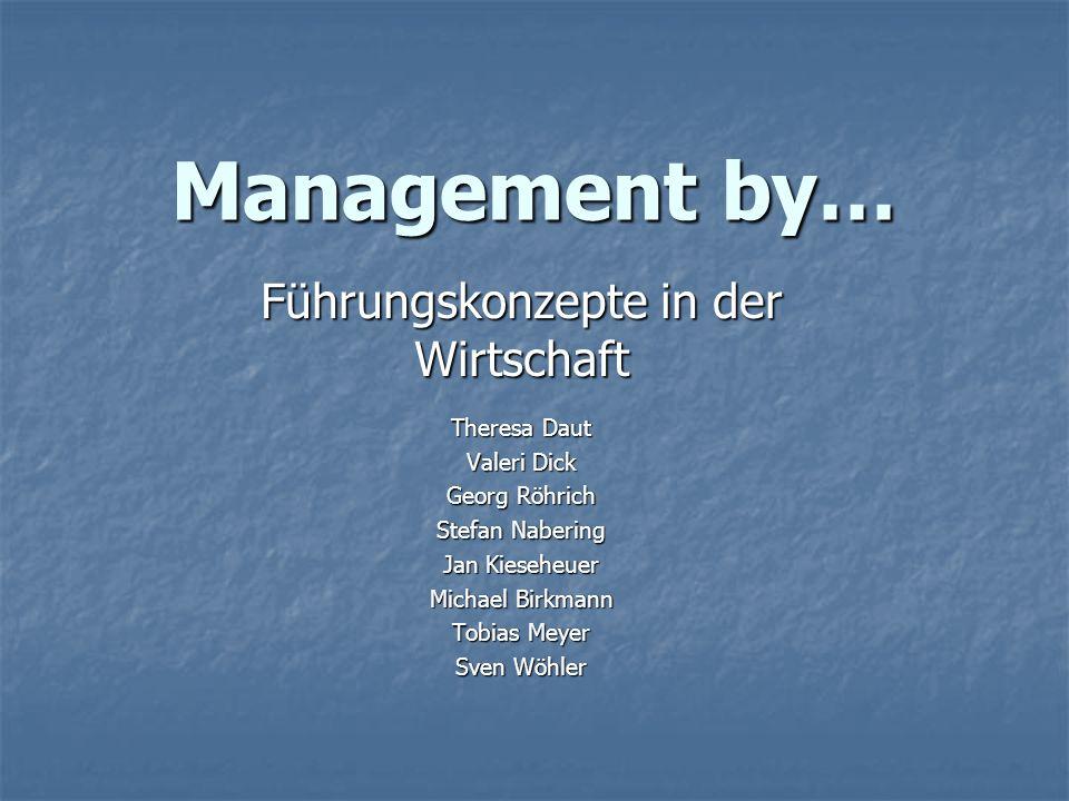 Management by… Management by Nilpferd Management by Nilpferd Maul aufreißen und danach untertauchen.