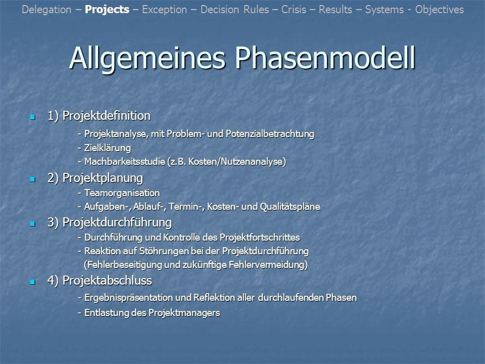Management by Systems Erläuterung Erläuterung Management by Systems wird im deutschen Sprachraum als Systemorientierte Führung übersetzt.