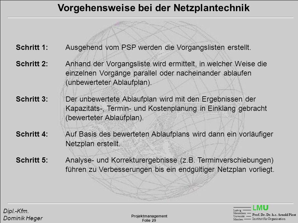LMULMU Ludwig Maximilians Universität München Prof. Dr. Dr. h.c. Arnold Picot Institut für Organisation Projektmanagement Folie 29 Dipl.-Kfm. Dominik