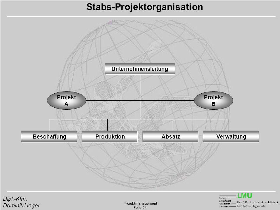 LMULMU Ludwig Maximilians Universität München Prof. Dr. Dr. h.c. Arnold Picot Institut für Organisation Projektmanagement Folie 34 Dipl.-Kfm. Dominik