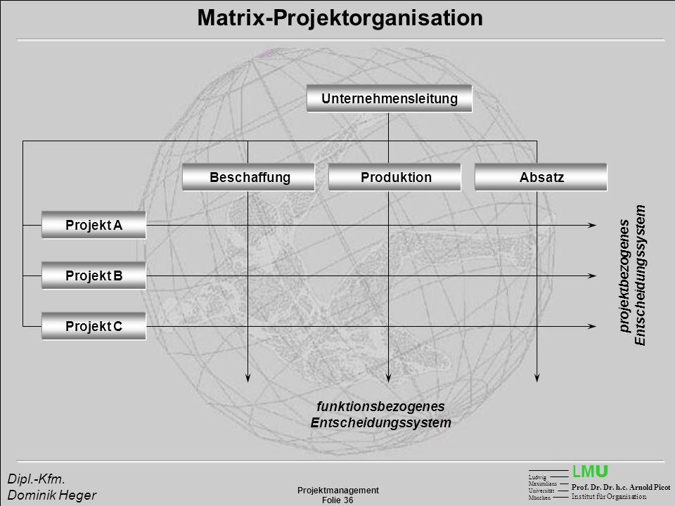 LMULMU Ludwig Maximilians Universität München Prof. Dr. Dr. h.c. Arnold Picot Institut für Organisation Projektmanagement Folie 36 Dipl.-Kfm. Dominik