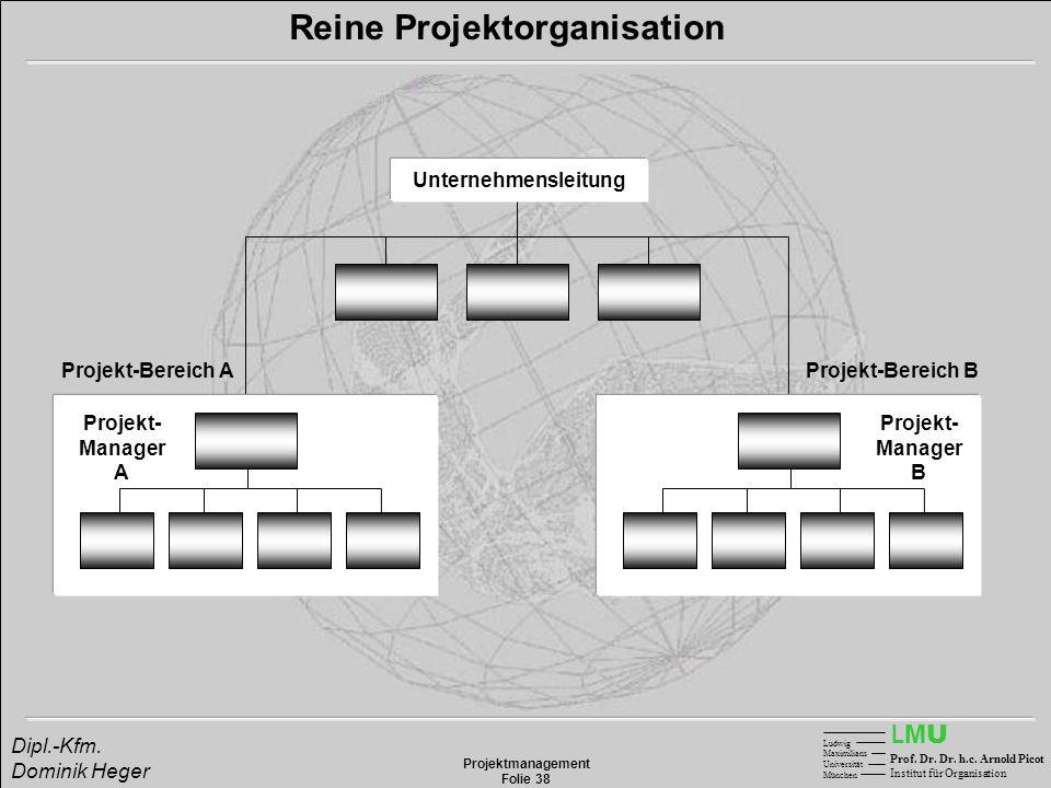 LMULMU Ludwig Maximilians Universität München Prof. Dr. Dr. h.c. Arnold Picot Institut für Organisation Projektmanagement Folie 38 Dipl.-Kfm. Dominik