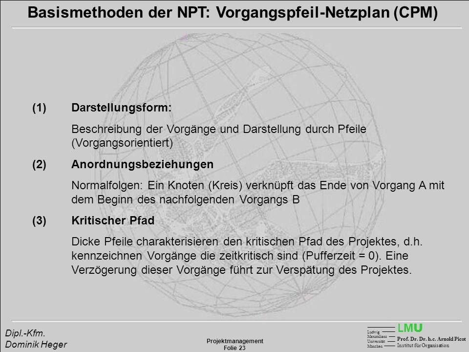 LMULMU Ludwig Maximilians Universität München Prof. Dr. Dr. h.c. Arnold Picot Institut für Organisation Projektmanagement Folie 23 Dipl.-Kfm. Dominik
