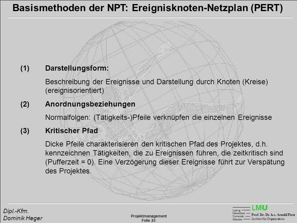 LMULMU Ludwig Maximilians Universität München Prof. Dr. Dr. h.c. Arnold Picot Institut für Organisation Projektmanagement Folie 25 Dipl.-Kfm. Dominik