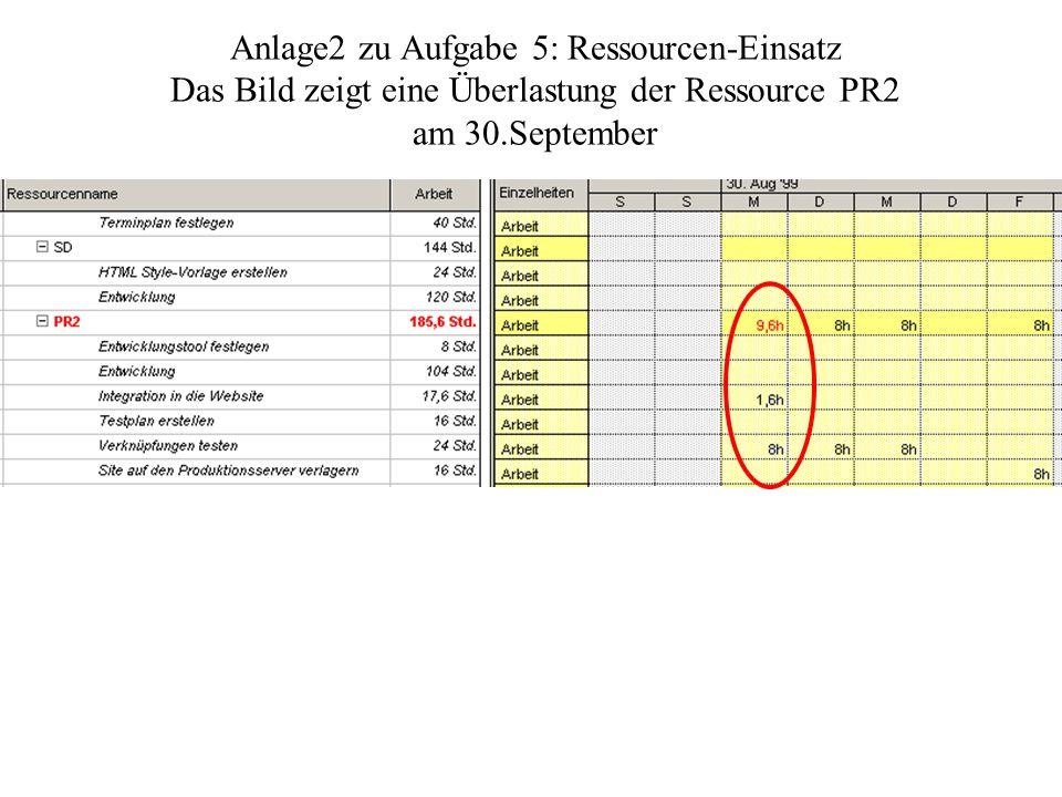 Anlage2 zu Aufgabe 5: Ressourcen-Einsatz Das Bild zeigt eine Überlastung der Ressource PR2 am 30.September