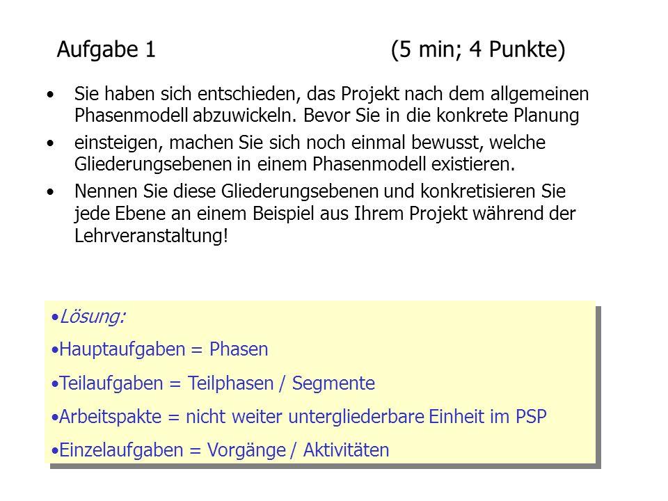 Siehe hierzu Primas Fragebogen: http://www.primas.cc/fitness/f1.php...
