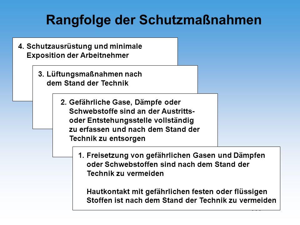 Rangfolge der Schutzmaßnahmen 4. Schutzausrüstung und minimale Exposition der Arbeitnehmer 3. Lüftungsmaßnahmen nach dem Stand der Technik 2. Gefährli