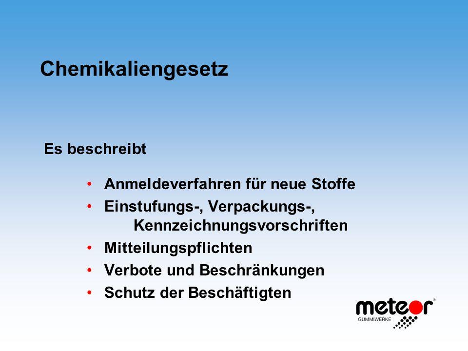 Rangfolge der Schutzmaßnahmen 4.Schutzausrüstung und minimale Exposition der Arbeitnehmer 3.