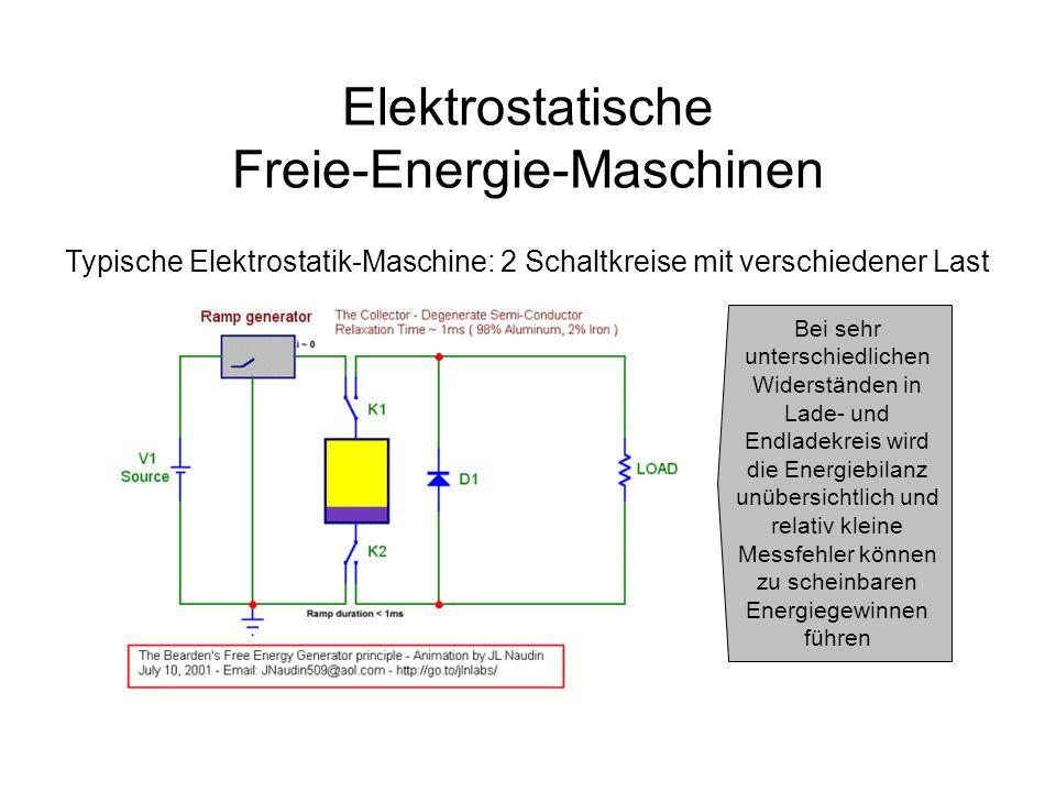 Elektrostatische Freie-Energie-Maschinen Typische Elektrostatik-Maschine: 2 Schaltkreise mit verschiedener Last Bei sehr unterschiedlichen Widerstände