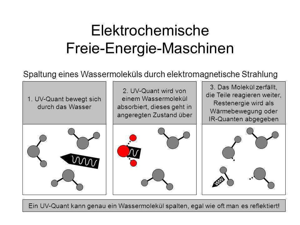 Elektrochemische Freie-Energie-Maschinen Spaltung eines Wassermoleküls durch elektromagnetische Strahlung Ein UV-Quant kann genau ein Wassermolekül sp