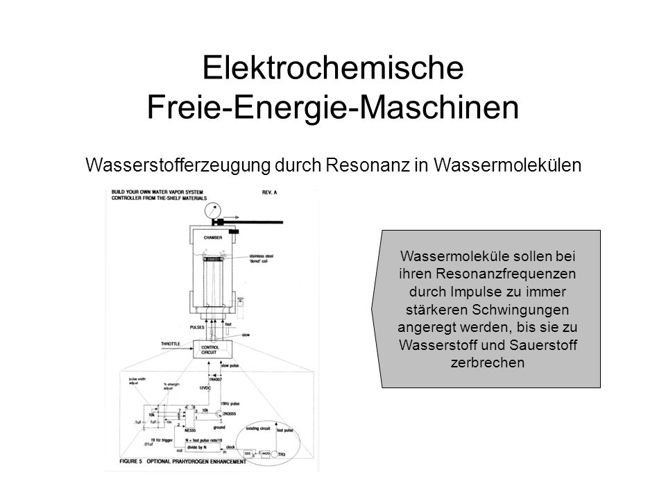 Elektrochemische Freie-Energie-Maschinen Wasserstofferzeugung durch Resonanz in Wassermolekülen Wassermoleküle sollen bei ihren Resonanzfrequenzen dur