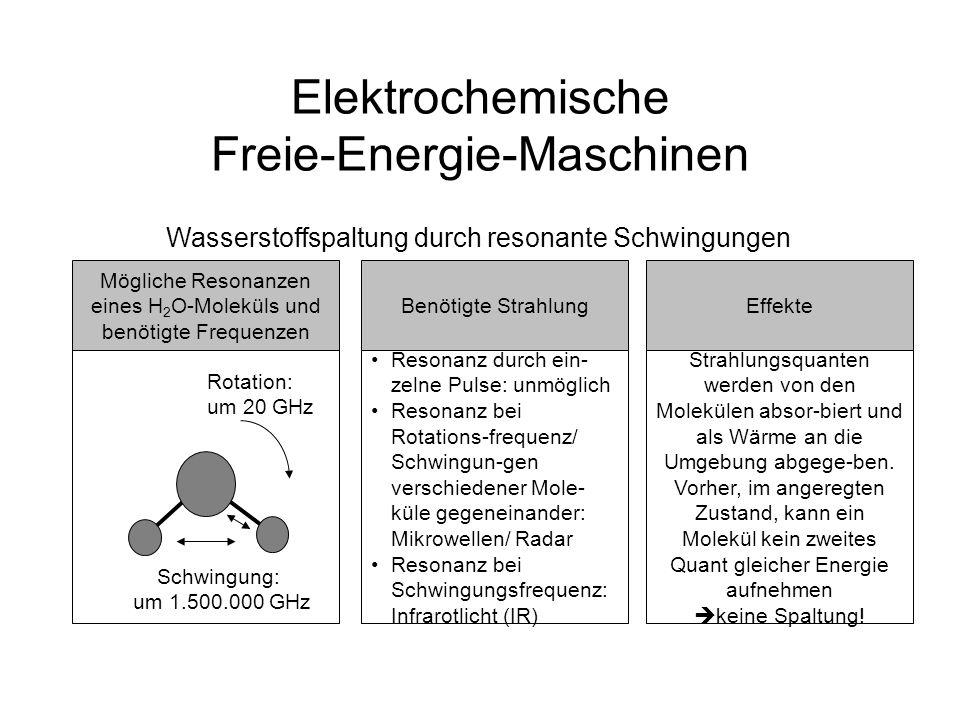 Elektrochemische Freie-Energie-Maschinen Wasserstoffspaltung durch resonante Schwingungen Benötigte Strahlung Resonanz durch ein- zelne Pulse: unmögli