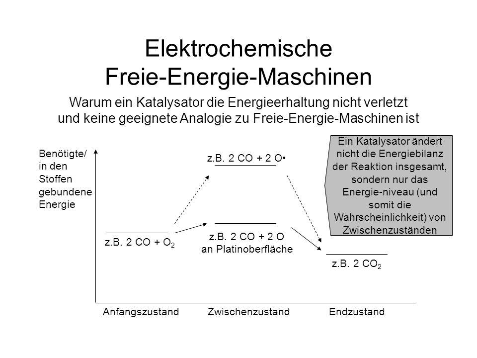 Elektrochemische Freie-Energie-Maschinen Warum ein Katalysator die Energieerhaltung nicht verletzt und keine geeignete Analogie zu Freie-Energie-Masch