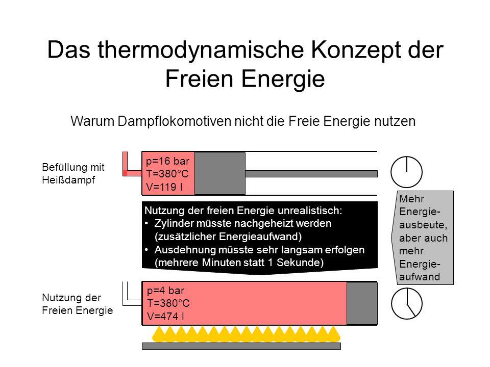Das thermodynamische Konzept der Freien Energie Warum Dampflokomotiven nicht die Freie Energie nutzen Befüllung mit Heißdampf Nutzung der Freien Energ