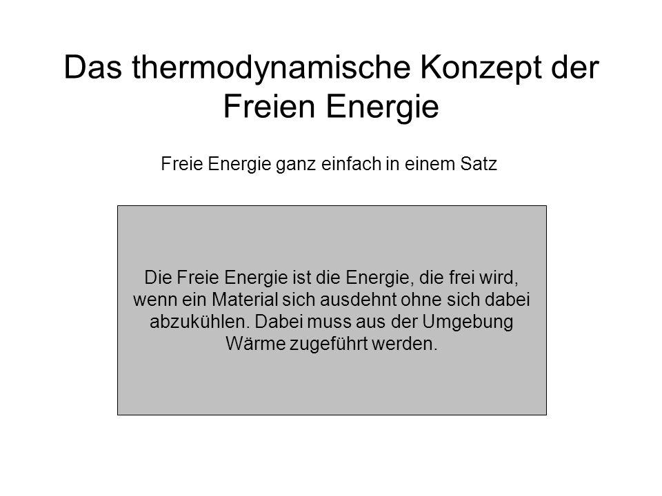 Das thermodynamische Konzept der Freien Energie Freie Energie ganz einfach in einem Satz Die Freie Energie ist die Energie, die frei wird, wenn ein Ma
