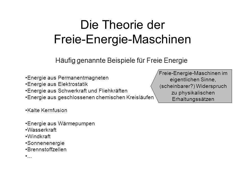 Die Theorie der Freie-Energie-Maschinen Abgrenzung der Freie-Energie-Autoren zum Perpetuum Mobile Energieoutput > Energieinput durch Aufnahme ansonsten nicht nutzbarer unbegrenzt verfügbarer Energie aus der Umgebung Freie-Energie-Maschine Energieoutput > Energieinput im abgeschlossenen System Perpetuum Mobile Energie Freie- Energie- Maschine Energie