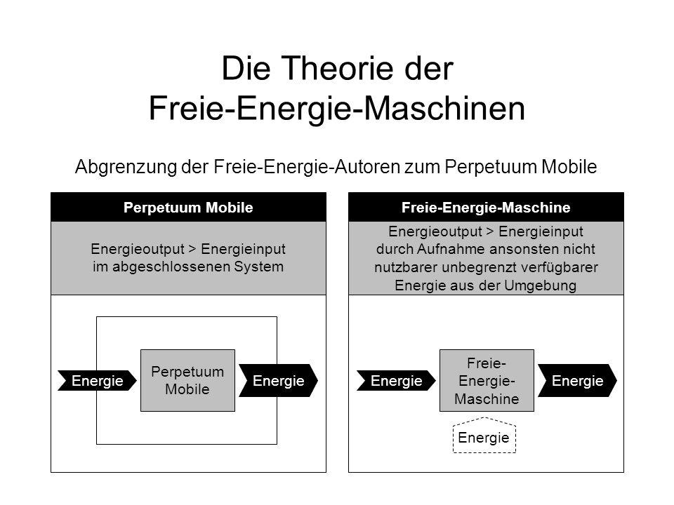 Die Theorie der Freie-Energie-Maschinen Abgrenzung der Freie-Energie-Autoren zum Perpetuum Mobile Energieoutput > Energieinput durch Aufnahme ansonste