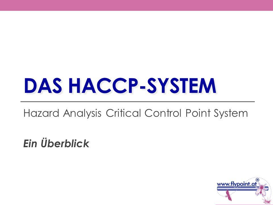 Was ist HACCP.