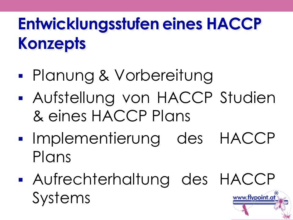 Entwicklungsstufen eines HACCP Konzepts Planung & Vorbereitung Aufstellung von HACCP Studien & eines HACCP Plans Implementierung des HACCP Plans Aufre
