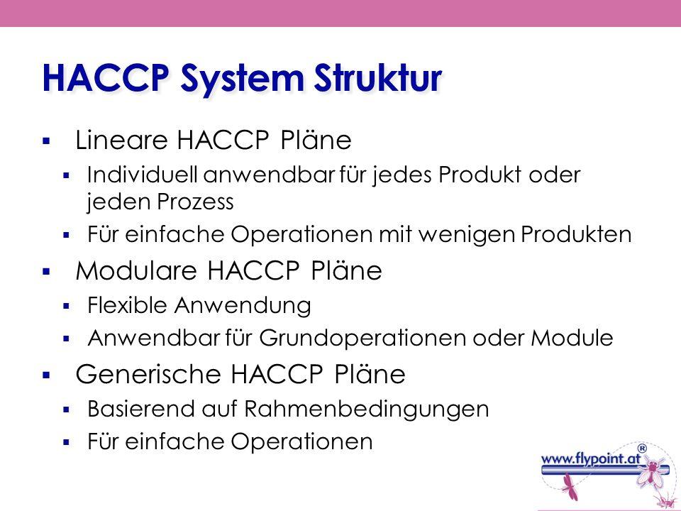 HACCP System Struktur Lineare HACCP Pläne Individuell anwendbar für jedes Produkt oder jeden Prozess Für einfache Operationen mit wenigen Produkten Mo