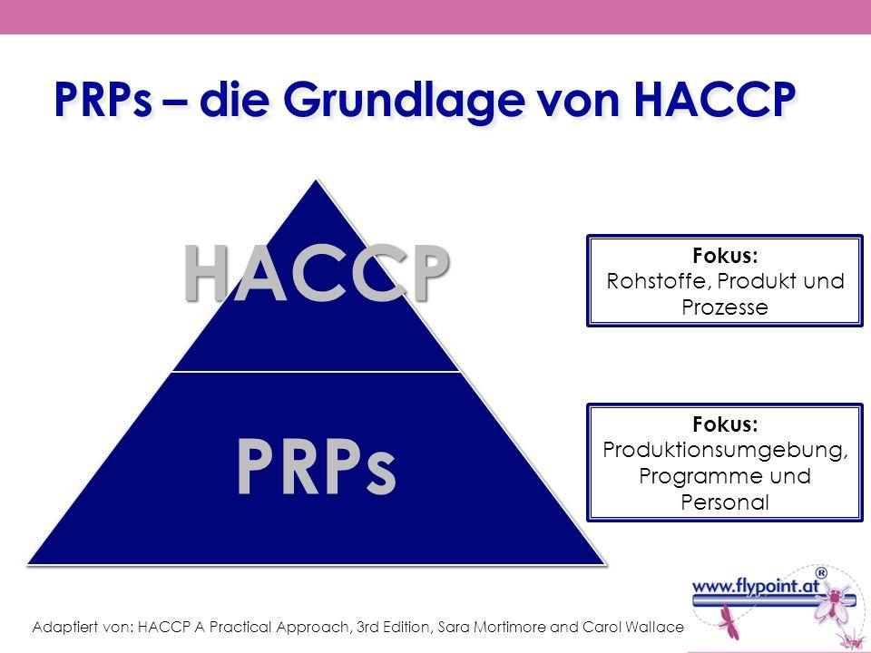 PRPs – die Grundlage von HACCP HACCP PRPs Fokus: Rohstoffe, Produkt und Prozesse Fokus: Produktionsumgebung, Programme und Personal Adaptiert von: HAC