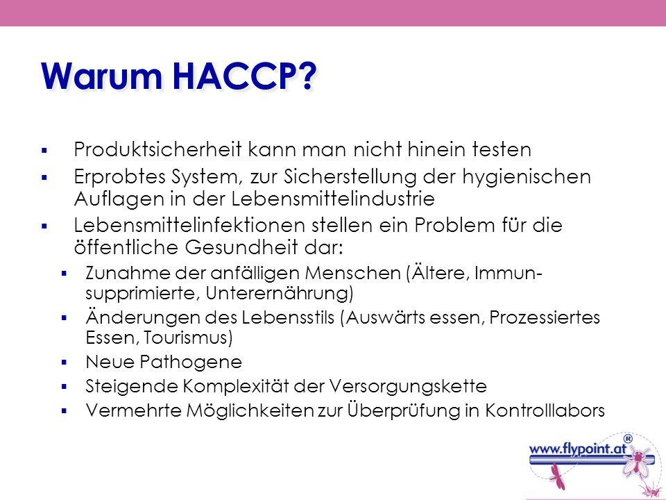 Schritte zur Anwendung von HACCP SchrittAktivität Schritt 1Zusammenstellung des HACCP Teams Schritt 2Beschreibung des Produkts Schritt 3Festlegung des Verwendungszwecks Schritt 4Erstellung eines Prozess-Fließdiagramms Schritt 5Bestätigung des Prozess-Fließdiagramms Schritt 6Auflistung aller möglicher Gefahren, Durchführung einer Risikoanalyse, Kontrollmaßnahmen in Erwägung ziehen Schritt 7Festlegung der kritischen Kontrollpunkte (CCPs) Schritt 8Festlegung der kritischen Limits der CCP Schritt 9Etablierung eines Überwachungssystems für jeden CCP Schritt 10Festlegung von Maßnahmen, wenn CCP außer Kontrolle gerät Schritt 11Festlegung eines Verifizierungsprozesses Schritt 12Erstellung der Dokumentation