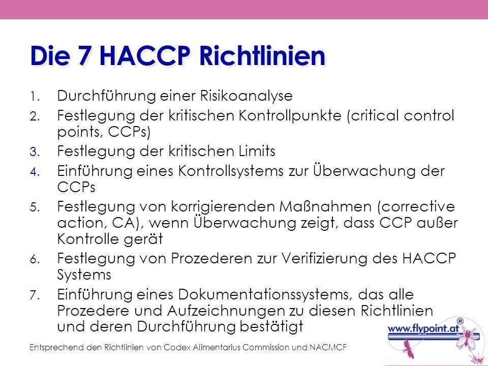 Die 7 HACCP Richtlinien 1. Durchführung einer Risikoanalyse 2. Festlegung der kritischen Kontrollpunkte (critical control points, CCPs) 3. Festlegung