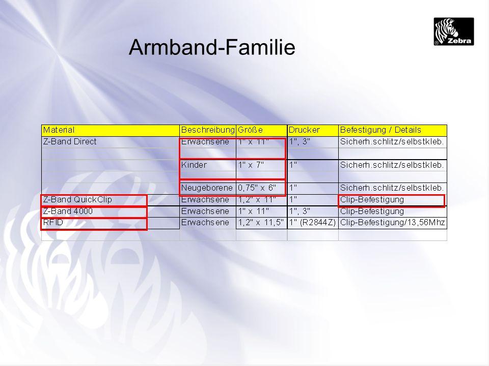 Armband-Familie