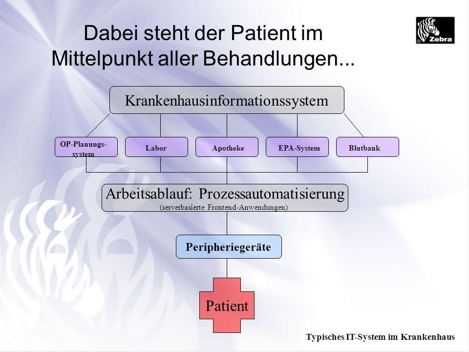 Dabei steht der Patient im Mittelpunkt aller Behandlungen... Krankenhausinformationssystem OP-Planungs- system LaborApothekeEPA-SystemBlutbank Arbeits