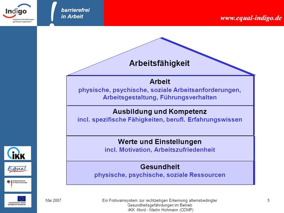 www.equal-indigo.de Mai 2007Ein Frühwarnsystem zur rechtzeitigen Erkennung alternsbedingter Gesundheitsgefährdungen im Betrieb -IKK -Nord - Martin Hohmann (CDMP) 6 Das Förderungsmodell der Arbeitsfähigkeit Quelle:Ilmarinen 1999: 190; Ilmarinen 1999:12.