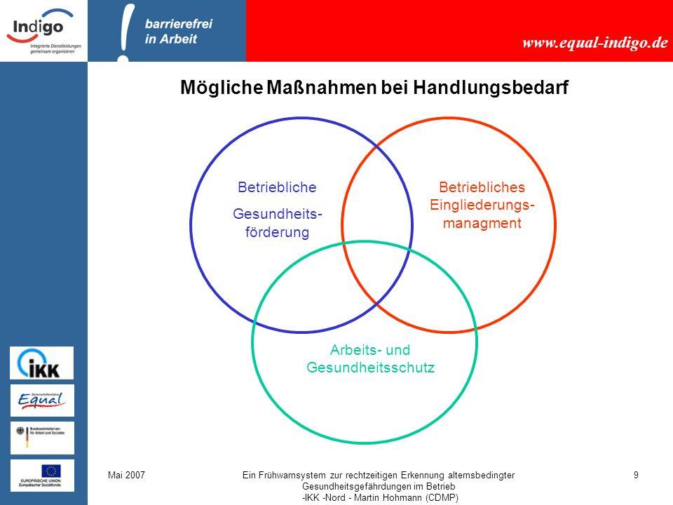 www.equal-indigo.de Mai 2007Ein Frühwarnsystem zur rechtzeitigen Erkennung alternsbedingter Gesundheitsgefährdungen im Betrieb -IKK -Nord - Martin Hohmann (CDMP) 10 Arbeits- und Gesundheitsschutz Vermeidung arbeitsbedingter Gesundheitsgefahren, gesundheitlicher Beeinträchtigungen und arbeitsbedingter Erkrankungen z.B.