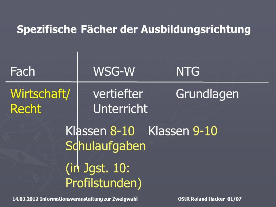 Spezifische Fächer der Ausbildungsrichtung 14.03.2012 Informationsveranstaltung zur ZweigwahlOStR Roland Hacker 01/07 FachWSG-WNTG Wirtschaft/vertieft