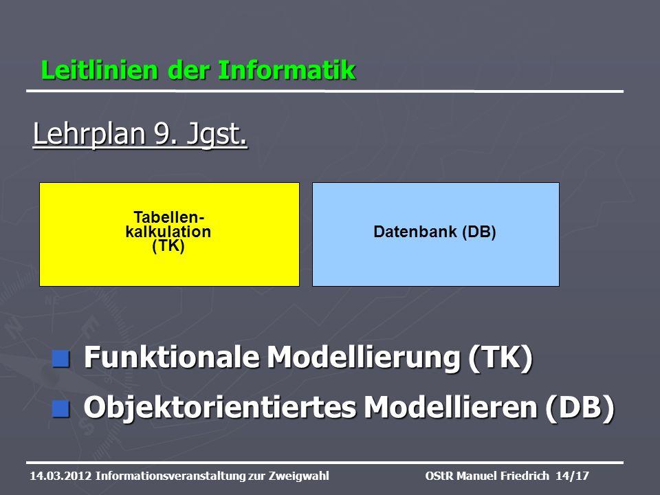 14.03.2012 Informationsveranstaltung zur ZweigwahlOStR Manuel Friedrich 14/17 Tabellen- kalkulation (TK) Datenbank (DB) Leitlinien der Informatik Lehr