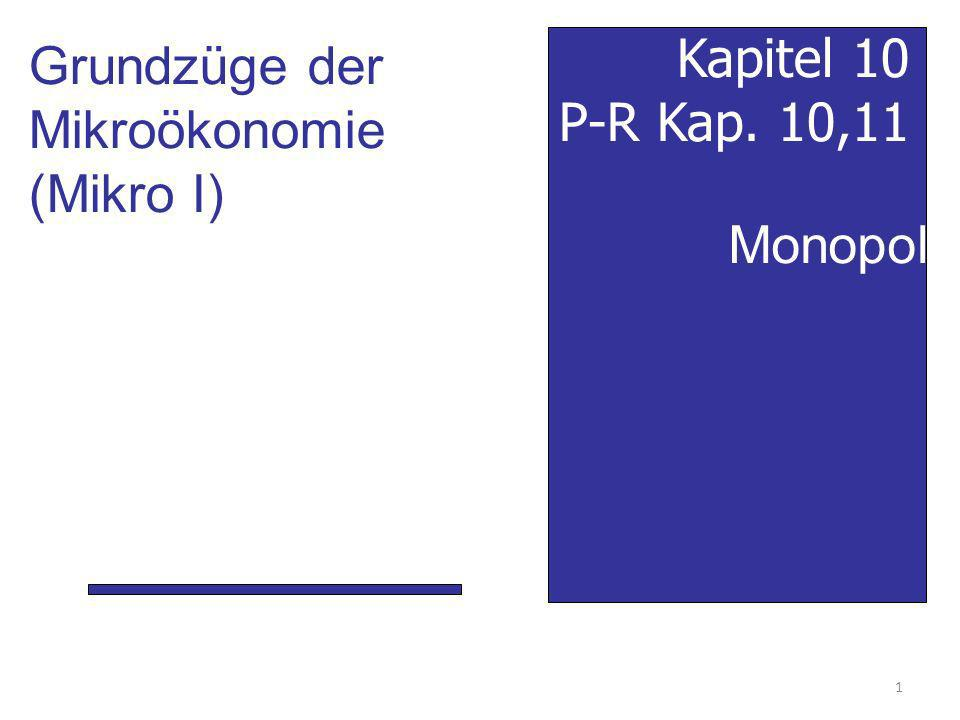 Monopolgewinn Output 0 1 2 3 pro Output- einheit 1234567 4 6 7 Nachfrage Grenz- erlös A B C E MR=MC Grenzkosten MC Monopol-Gewinn: P M *Q M – ATC M Q M ohne Fixkosten: P M *Q M – AVC M Q M = [P M * – AVC M ] Q M im Beispiel = [P M * – MC] Q M Monopolgewinn 12