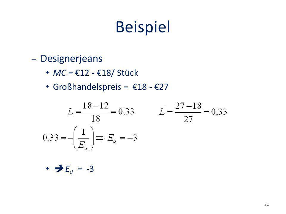 Beispiel – Designerjeans MC = 12 - 18/ Stück Großhandelspreis = 18 - 27 E d = -3 21