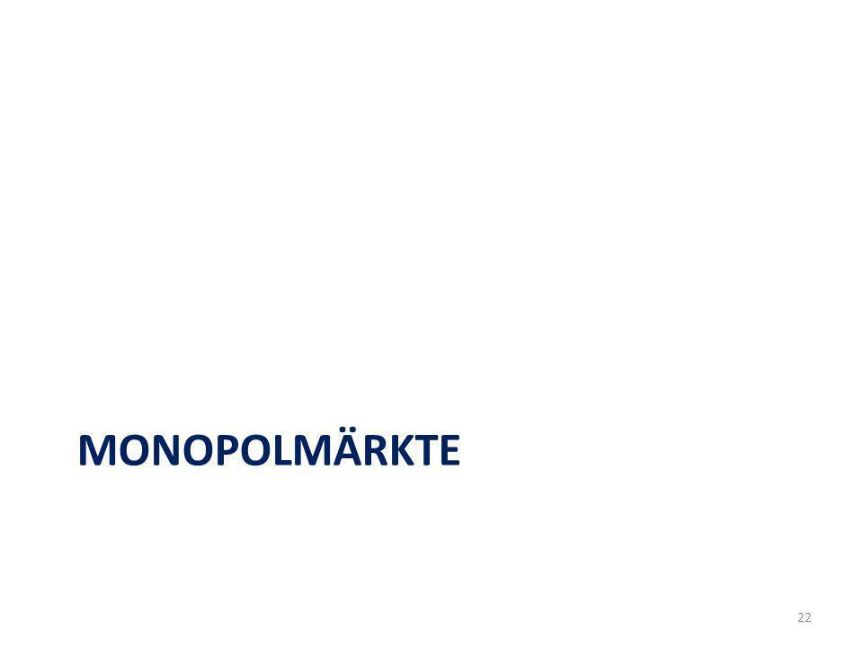 MONOPOLMÄRKTE 22