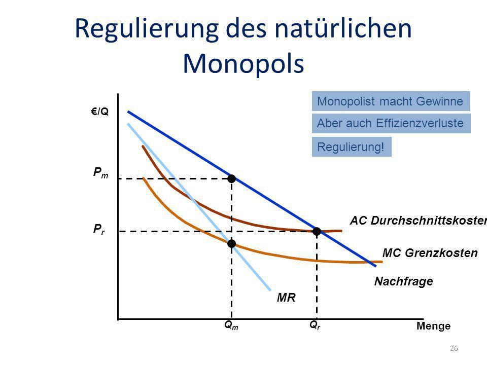 Regulierung des natürlichen Monopols MC Grenzkosten AC Durchschnittskosten Nachfrage MR /Q Menge QrQr PrPr PmPm QmQm Monopolist macht Gewinne Aber auc