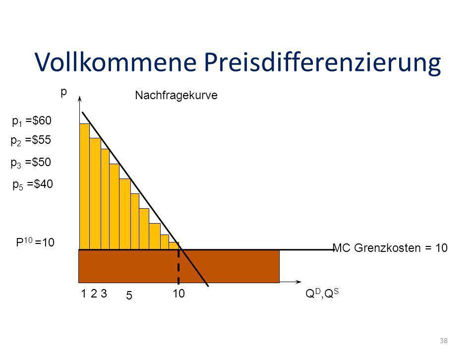 Vollkommene Preisdifferenzierung p Q D,Q S 10 p 1 =$60 p 2 =$55 12 p 3 =$50 3 P 10 =10 MC Grenzkosten = 10 Nachfragekurve 5 p 5 =$40 38