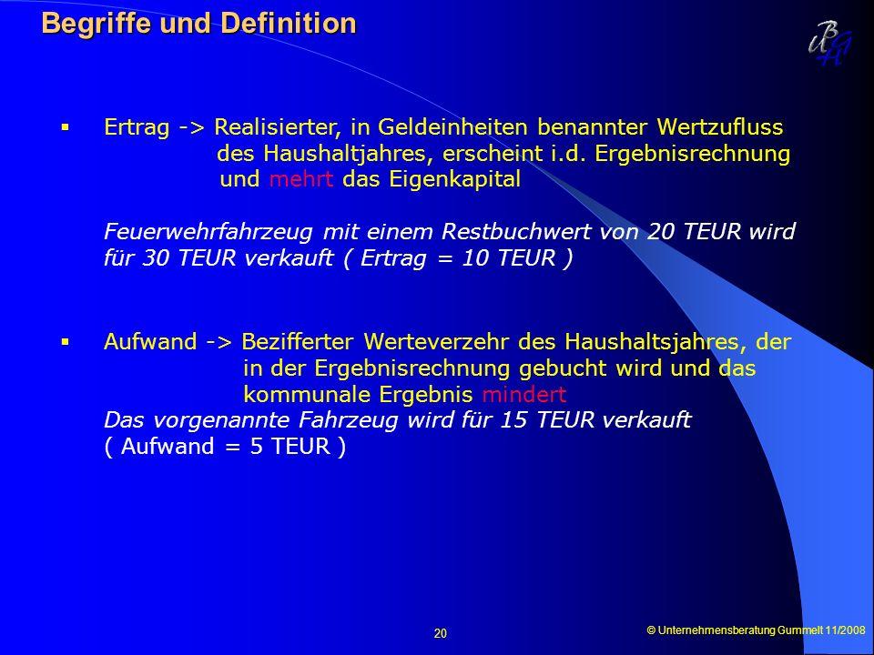 © Unternehmensberatung Gummelt 11/2008 20 Begriffe und Definition Begriffe und Definition Ertrag -> Realisierter, in Geldeinheiten benannter Wertzuflu