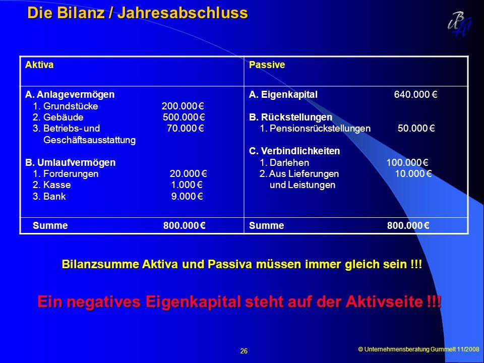 © Unternehmensberatung Gummelt 11/2008 26 Die Bilanz / Jahresabschluss AktivaPassive A. Anlagevermögen 1. Grundstücke 200.000 2. Gebäude 500.000 3. Be