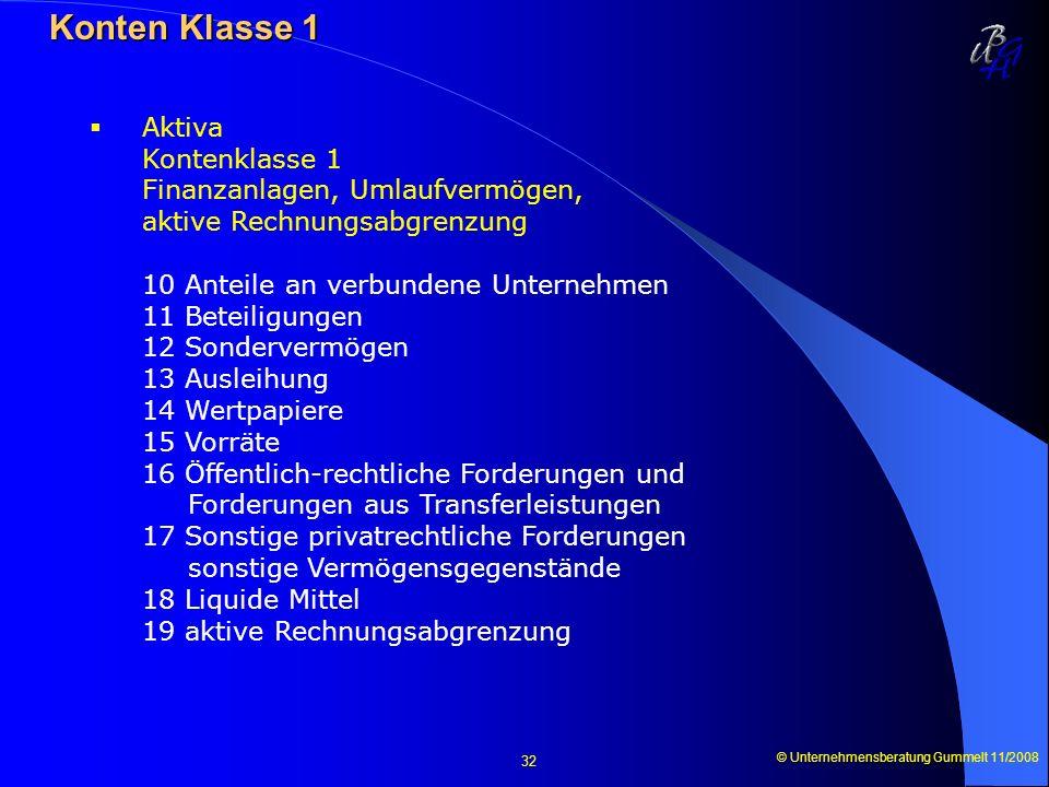 © Unternehmensberatung Gummelt 11/2008 32 Konten Klasse 1 Konten Klasse 1 Aktiva Kontenklasse 1 Finanzanlagen, Umlaufvermögen, aktive Rechnungsabgrenz