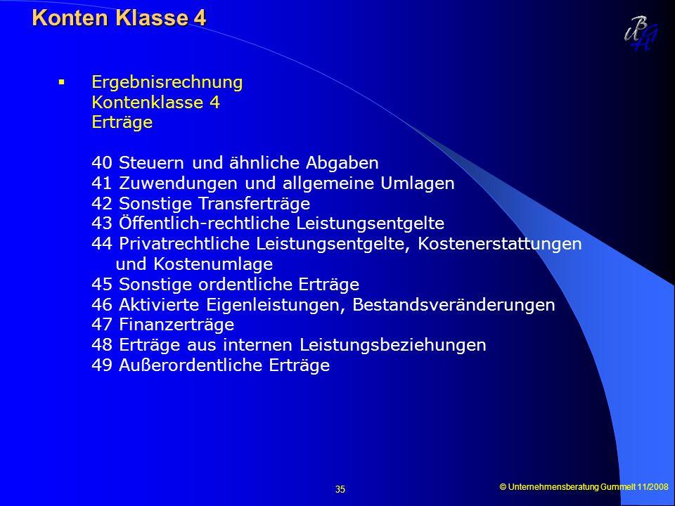 © Unternehmensberatung Gummelt 11/2008 35 Konten Klasse 4 Konten Klasse 4 Ergebnisrechnung Kontenklasse 4 Erträge 40 Steuern und ähnliche Abgaben 41 Z