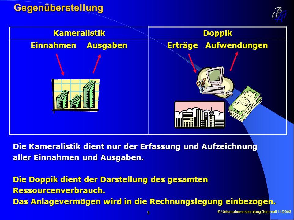 © Unternehmensberatung Gummelt 11/2008 9 Gegenüberstellung GegenüberstellungKameralistikDoppik Einnahmen Ausgaben Erträge Aufwendungen Die Kameralisti