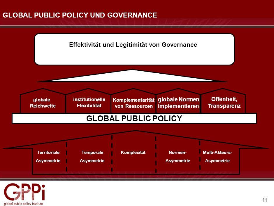 10 GLOBAL PUBLIC POLICY Praxisagenda Politische Agenda - Multistakeholder Prozesse für codes of conduct und andere Standards - Partnerschaften zwische